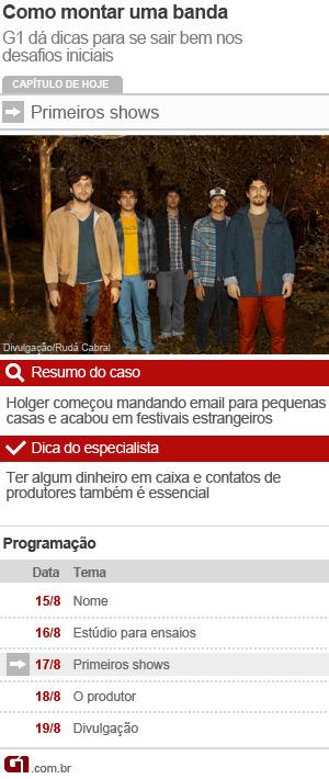 Infográfico da série 'Como montar sua banda' (Foto: Rudá Cabral/Arte G1)