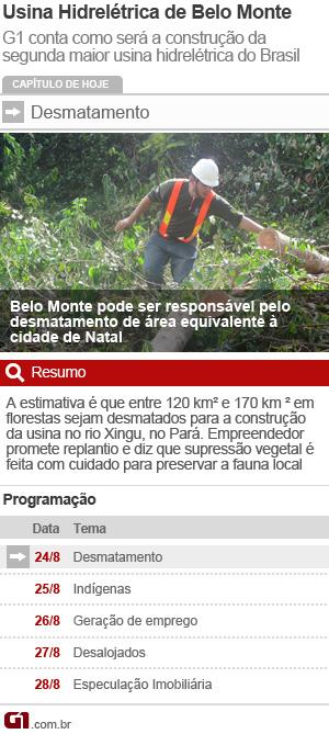 Programação série Belo Monte quarta (Foto: Editoria de Arte / G1)