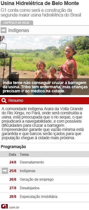 Programação série Belo Monte quinta (Foto: Editoria de Arte / G1)
