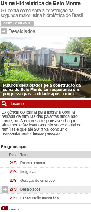 Programação série Belo Monte sábado (Foto: Editoria de Arte / G1)