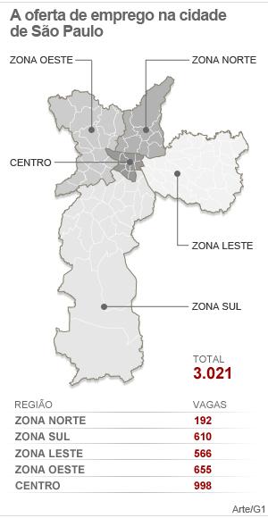 Mapa de emprego no estado de SP (30/08/11) (Foto: Arte/G1)