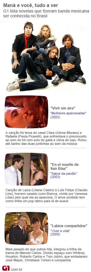 Arte da banda Maná em novelas (Foto: G1)
