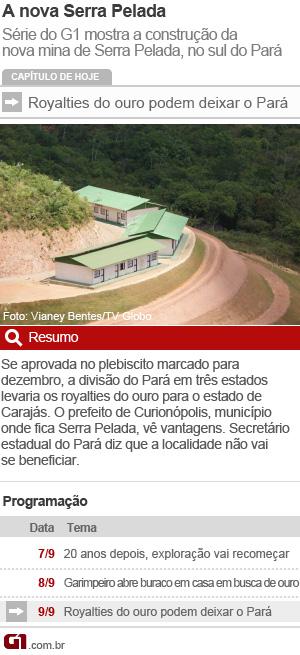 Serra Pelada ficha 3 (Foto: Editoria de Arte / G1)