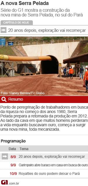 Arte Serra Pelada cronograma correto de reportagens (Foto: Arte G1)