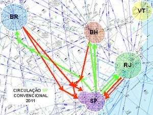 A imagem mostra como são as rotas hoje, com necessidade de curvas e cruzamentos nas ligações São Paulo-Belo Horizonte e São Paulo-Brasília. As linhas azuis são os 'caminhos' baseados nos equipamentos instalados no solo.  (Foto: Foto: Departamento de Controle do Espaço Aéreo (Decea))