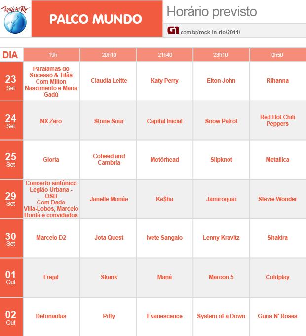PalcoMundo230911 (Foto: arte/g1)