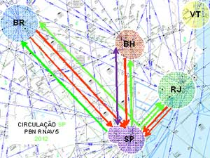 Imagem mostra como vão ficar as rotas, mais 'retas' e com menos cruzamentos (Foto: Departamento de Controle do Espaço Aéreo (Decea))