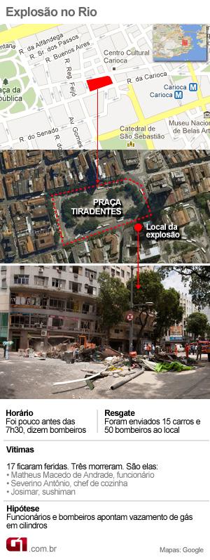 Mapa Explosão no Rio Valendo (Foto: Arte/G1)