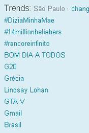 Trending Topics em SP às 12h15 (Foto: Reprodução)