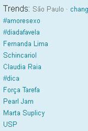 Trending Topics em SP às 12h24 (Foto: Reprodução)