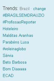 Trending Topics no Brasil às (Foto: Reprodução)