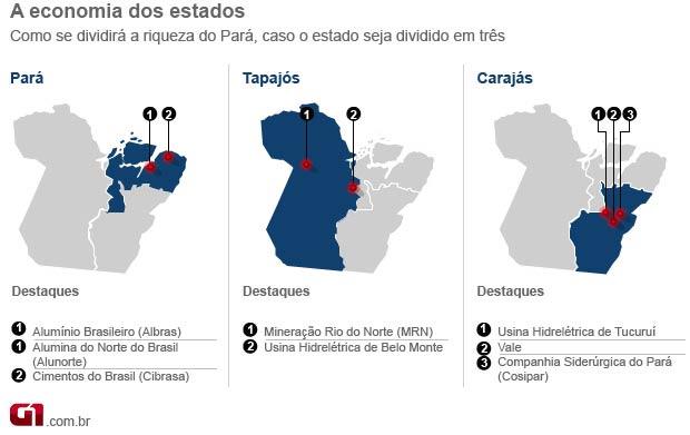 Como se dividirá a riqueza do Pará, caso o estado seja dividido em três (Foto: Editoria de Arte/G1)