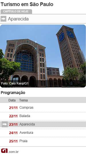 série turismo (Foto: Arte/G1)