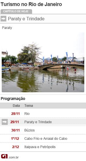 Serie turismo (Foto: Arte/G1)