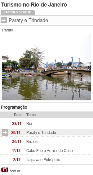 Prograçamão turismo no Rio (Foto: Arte G1)