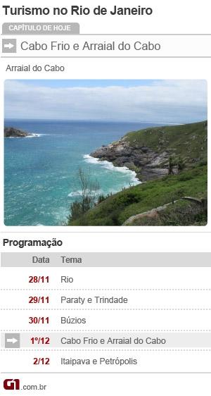 Calendário Cabo Frio e Arraial do Cabo (Foto: Arte/ G1)