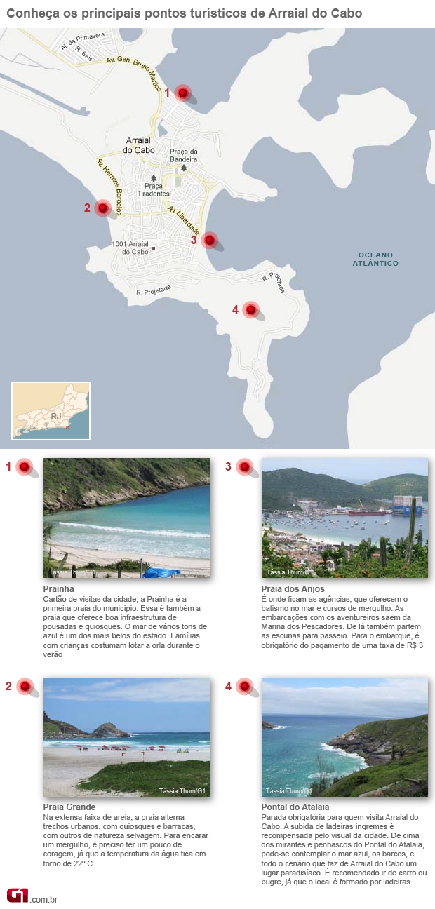 Mapa Arraial do Cabo (Foto: Arte G1)