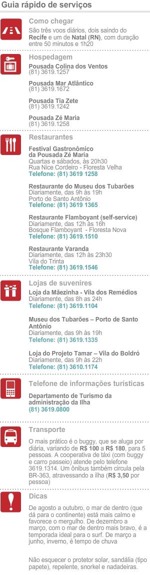 guia de serviços turismo pernambuco fernando de noronha (Foto: Editoria de Arte/G1)