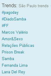 Trending Topics em SP às 12h42 (Foto: Reprodução)