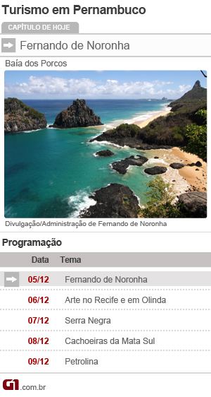 roteiro turismo pernambuco fernando de noronha - vale 2 (Foto: Editoria de Arte/G1)