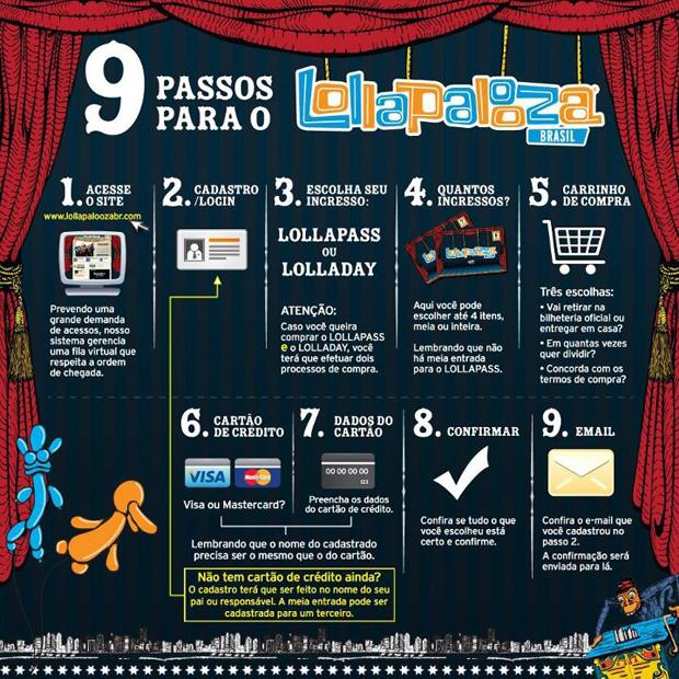 Site oficial do festival divulgou lista que explica passo a passo de compra de ingressos do Lollapalooza (Foto: Divulgação)