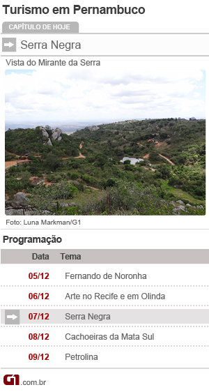 calendário turismo pernambuco serra negra (Foto: Editoria de Arte/G1)