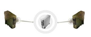 Ataques de DDoS ocorrem quando vários computadores sobrecarregam um sistema alvo (Foto: Arte/G1)