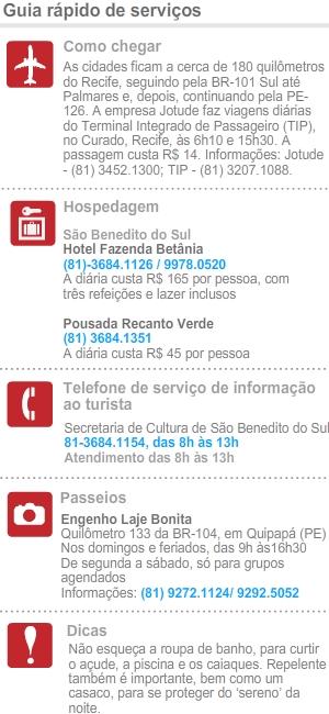 guia de serviços cachoeiras da mata sul (Foto: Editoria de Arte/G1)
