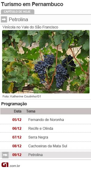 calendário turismo pernambuco petrolina (Foto: Editoria de Arte/G1)