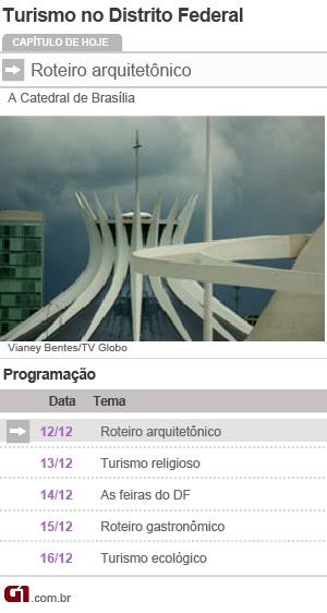 Programação das matérias de turismo do DF (Foto: Editoria de Arte/G1)