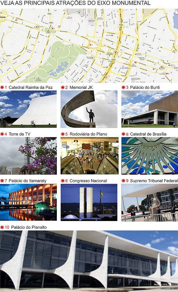 Principais atrações arquitetônicas no Eixo Monumental (Foto: G1)