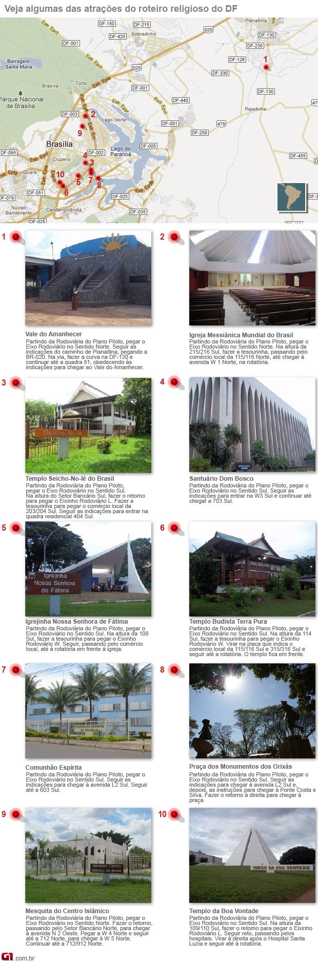 Locais de interesse para o turismo religioso no Distrito Federal  (Foto: Editoria de Arte/G1)