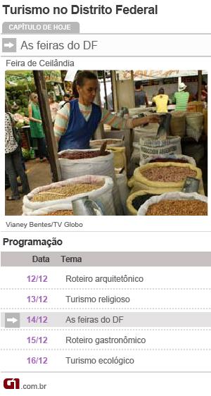 Cronograma matérias de Turismo no DF (Foto: Editoria de Arte/G1)