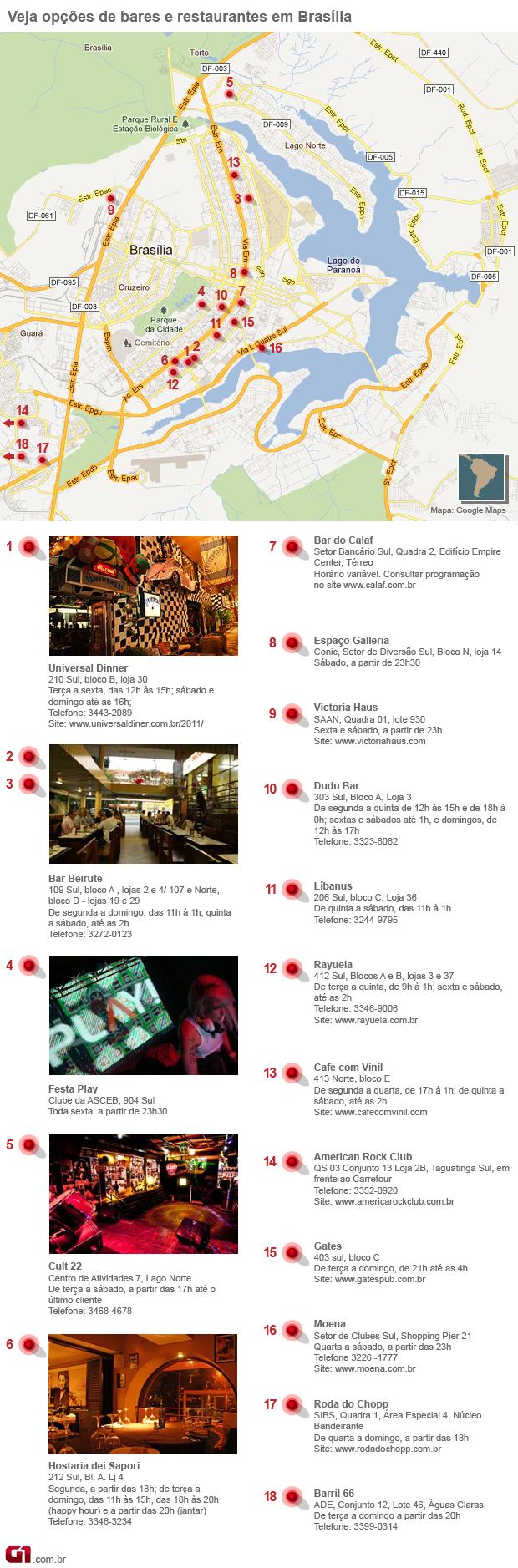 Arte bares e restaurantes de Brasília (Foto: Editoria de Arte/G1)
