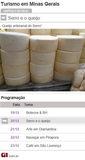 arte calendário turismo MG (Foto: Editoria de Arte/G1)