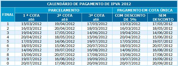 Tabela para pagamento do IPVA na Bahia (Foto: Divulgação/ Sefaz)