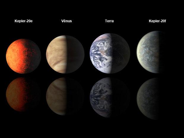 Ilustração compara os tamanhos dos planetas, na ordem: Kepler 20e, Vênus, Terra e Kepler 20f (Foto: NASA/JPL-Caltech/T. Pyle)
