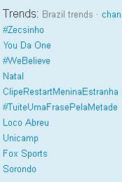 Trending Topics no Brasil às 14h (Foto: Reprodução)