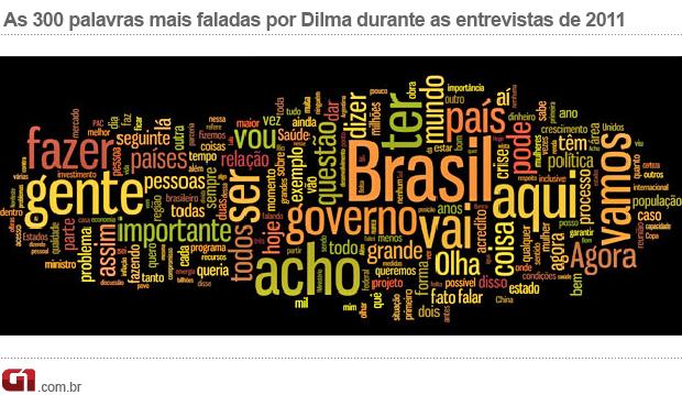 Nmvem de Palavas, entrevistas de Dilma em 2011 (Foto: Editoria de Arte / G1)