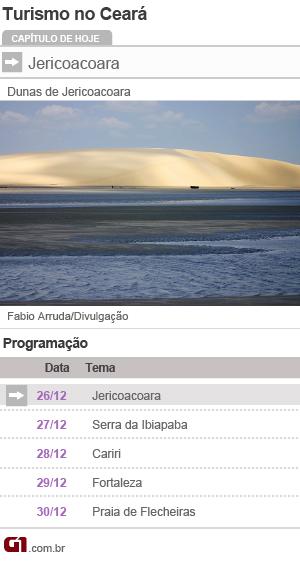 Calendário - Jericoaquara (Foto: Editoria de Arte/G1)