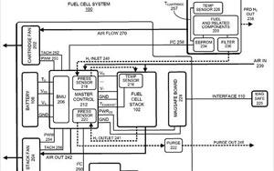Patente da Apple sugere uso de bateria de hidrogênio em aparelhos (Foto: Divulgação)