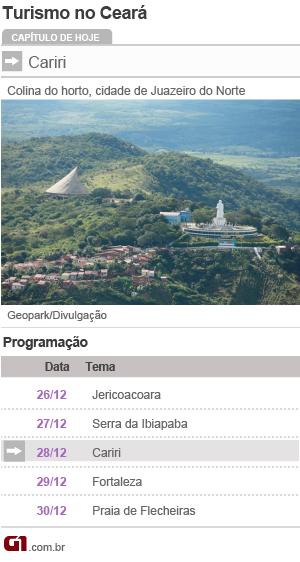 calendário turismo ceará cariri (Foto: Editoria de Arte/G1)