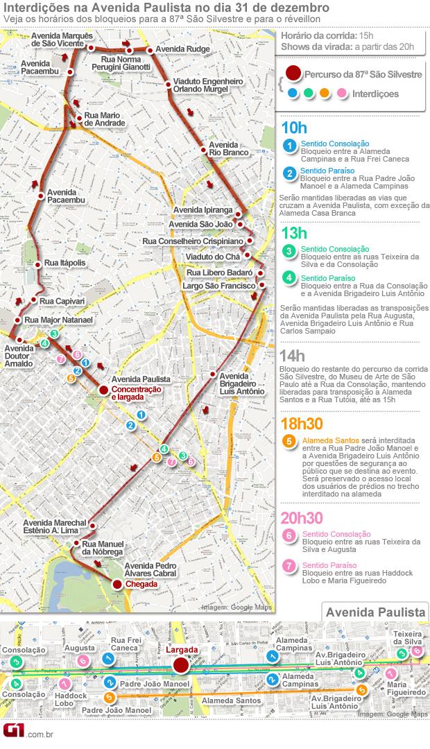 interdições Avenida Paulista réveillon (Foto: Arte/G1)