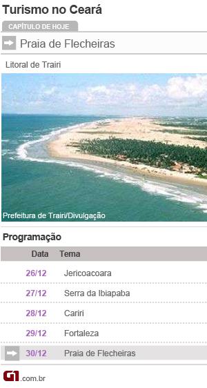 calendário turismo ceará flecheiras (Foto: Editoria de Arte/G1)