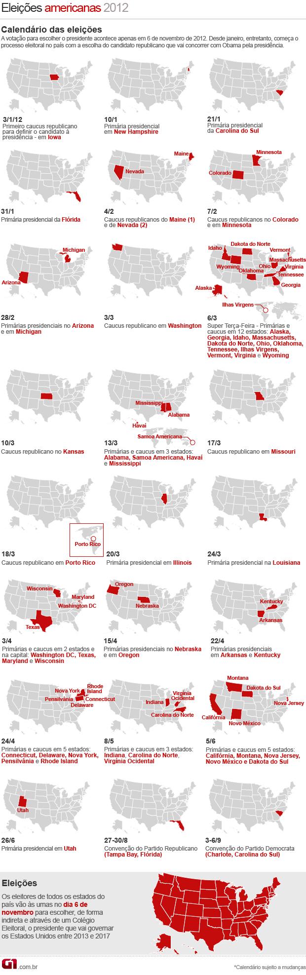 Eleições EUA 2012 - calendário primárias Republicanos (Foto: Editoria de Arte/G1)