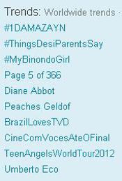 Trending Topics no Mundo, 12h17 (Foto: Reprodução)