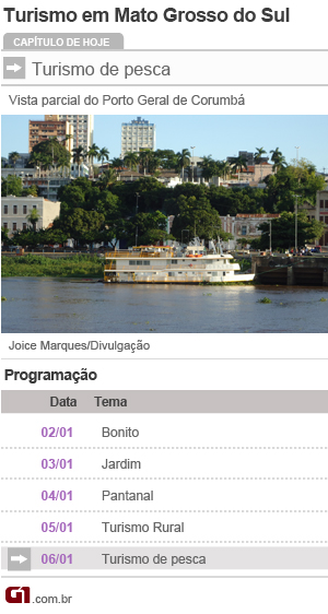 Corumbá (Foto: Arte/G1)
