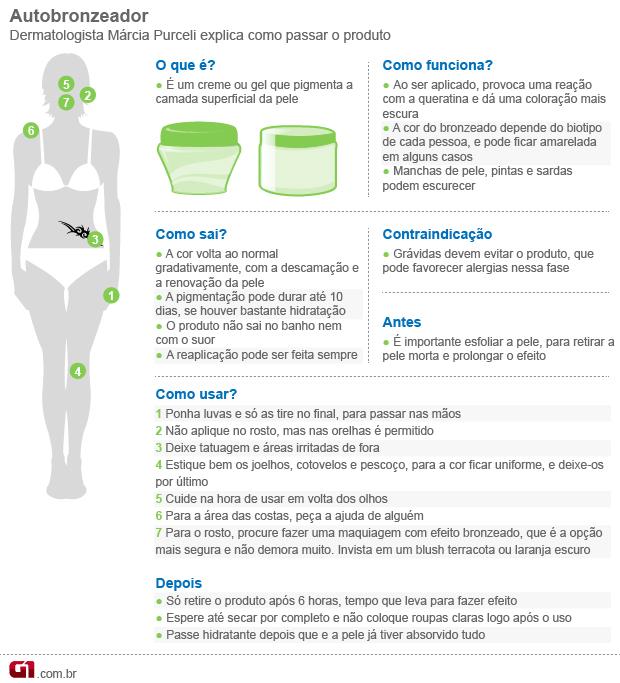 Infográfico autobronzeamento (Foto: Arte / G1)