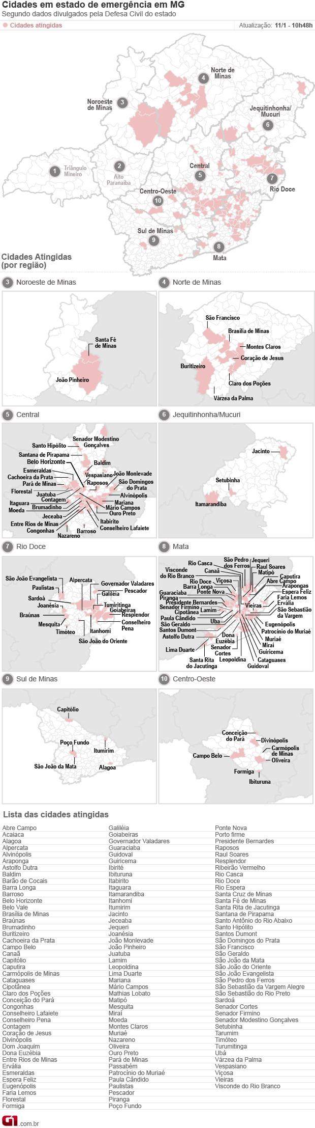 Minas Gerais tem 127 cidades em situação de emergência. (Foto: Arte G1)