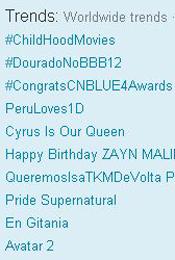 Trending Topics no Mundo, 12h15 (Foto: Reprodução)